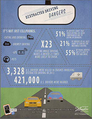 Texting and driving infographics