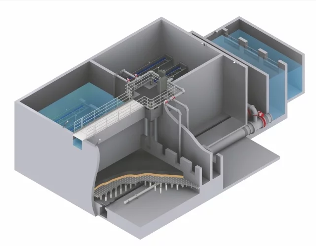 Diagram of the Water Treatment Plant's existing filters